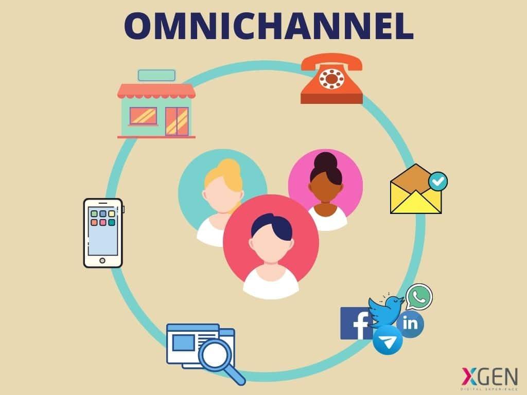 Omnichannel: o que é